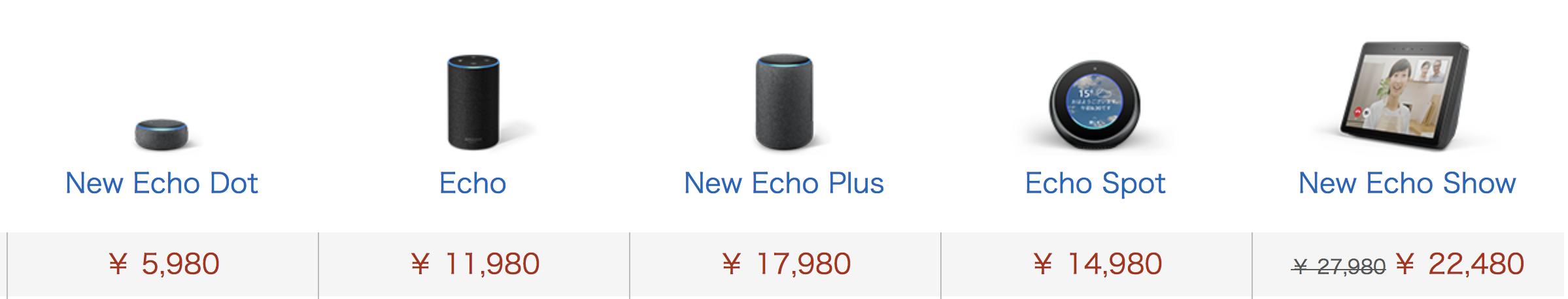各Amazon Echoの商品画像と価格