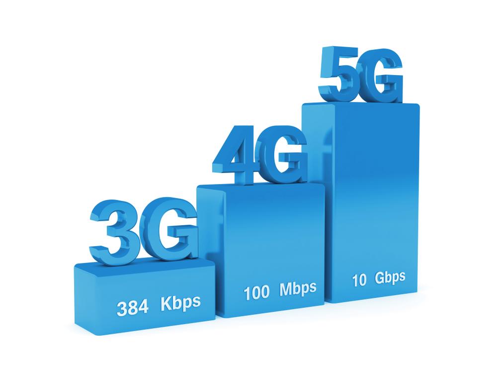 3Gから5Gまでの階段